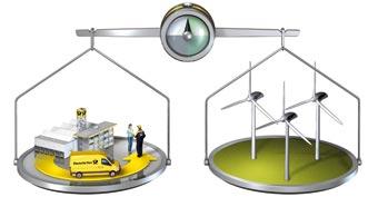 DHL GoGreen CO2-Ausgleich